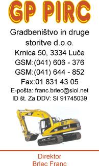 GP Pirc
